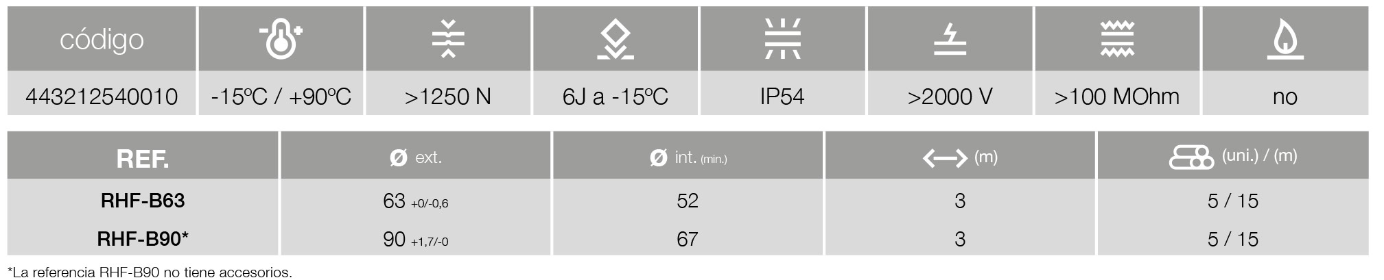 TABLA-RHF-B